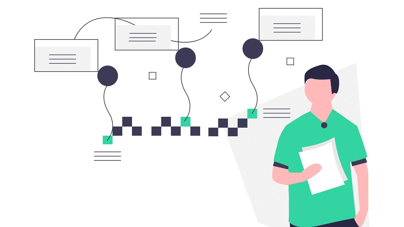Forventningsafstemning omkring dine projekter