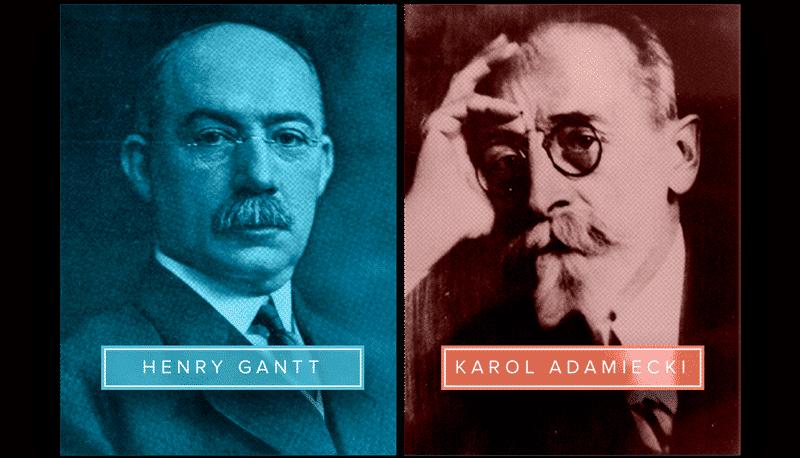 Henry Gantt og Karol Adamiecki