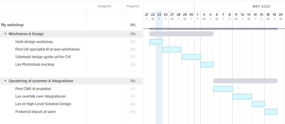 Ryk opgaver i din projektplan